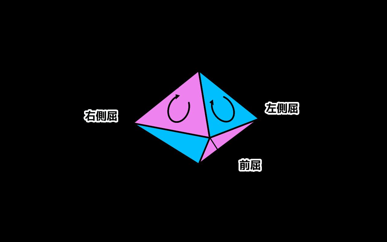 sannjiku_anki06